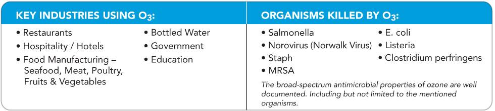 clean03-industries